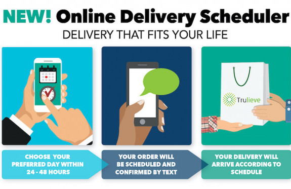 How to Use the Delivery Scheduler