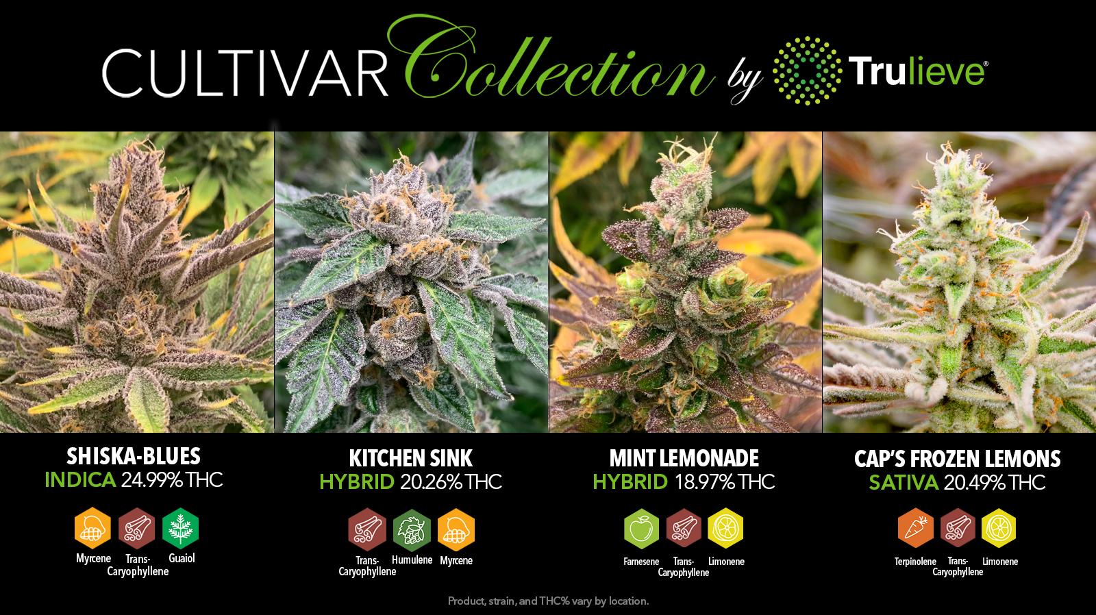 Cultivar Collection